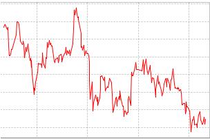 市场因素如何影响电子元器件价格走势
