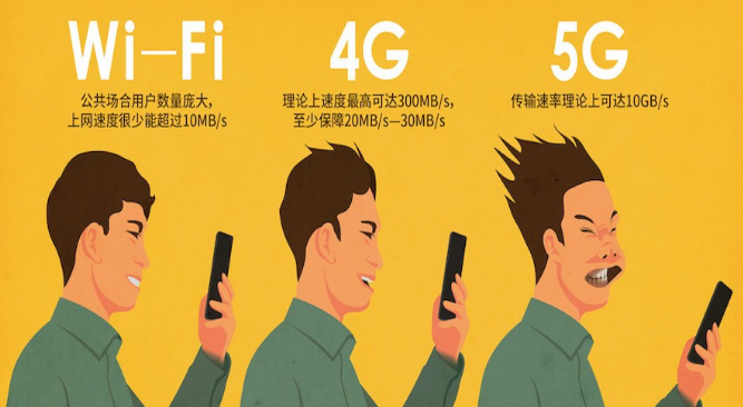 2019年5G热潮开启,四大角度解读中国5G战局!