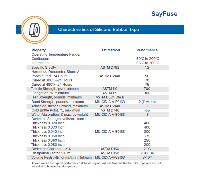 Saylor SAYFUSE Silicone Rubber Tape available in Right IC